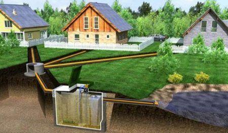 Автономна каналізація для групи заміських будинків