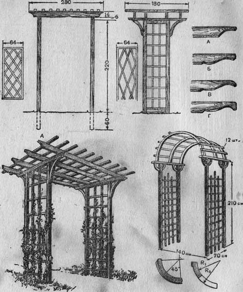 Декоративні арки та альтанки