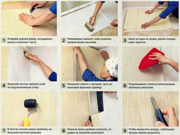 Послідовність клеєння шпалер на стіни