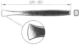 Інструменти для карбування по листу: карбівки