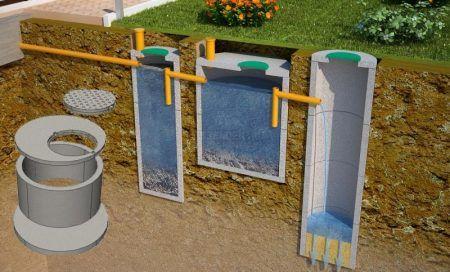 Приклад схеми септика з бетонних кілець і монолітного відстійника