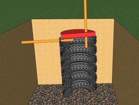 Схема септика з автомобільних коліс