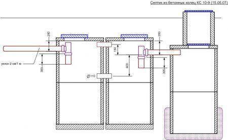 Проект септика з бетонних кілець