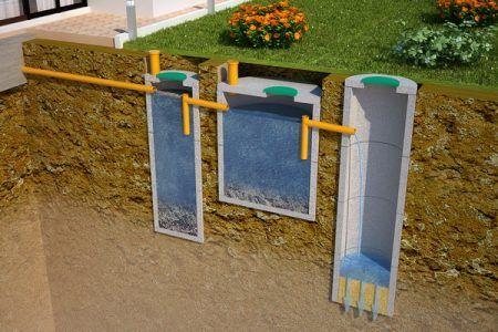 Варіант пристрою каналізації приватного будинку