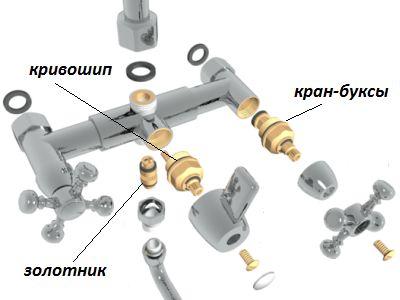 Як своїми руками відремонтувати водопровідний кран?