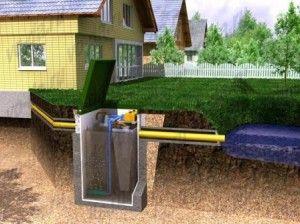 каналізації очисні споруди