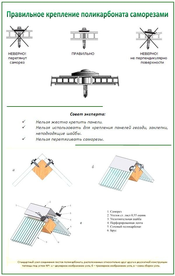 Кріплення полікарбонату за допомогою Термошайба