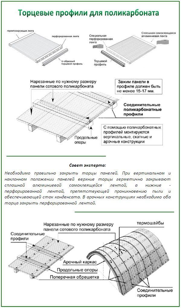 Торцеві профілі для кріплення до полікарбонату