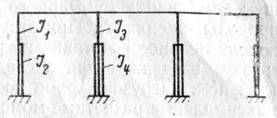 Особливості статичного розрахунку рам