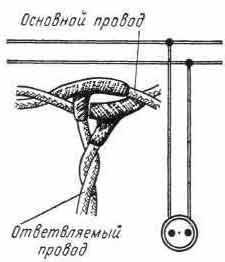 Відгалуження дроти для розетки