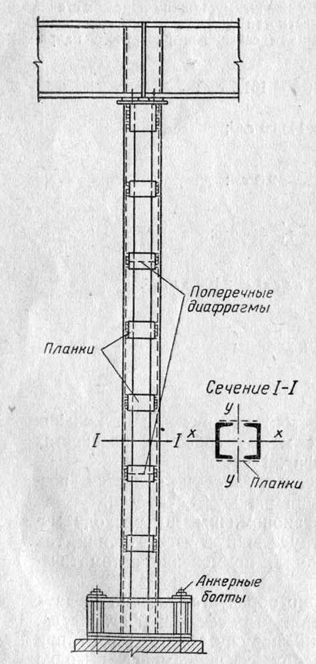 Наскрізна колона з планками