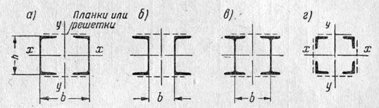 Перетину наскрізних колон