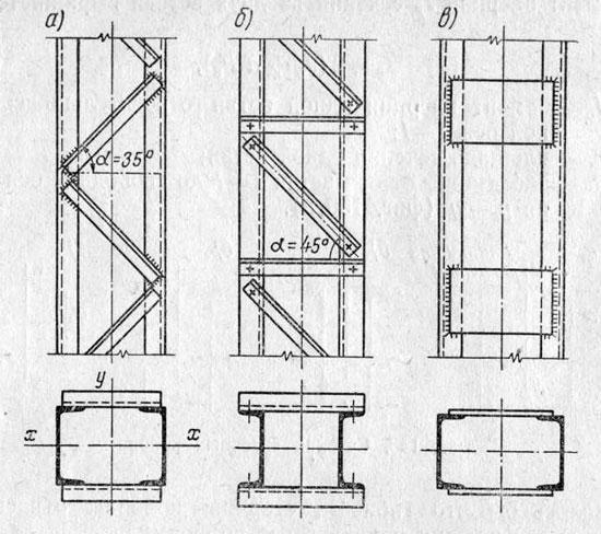 Типи решіток наскрізних колон