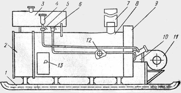 Воздухонагреватель УСВ-100
