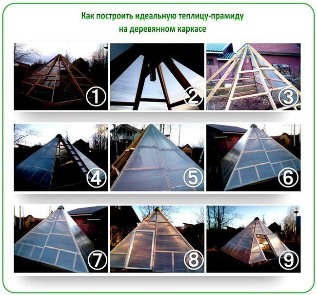 Як побудувати теплицю-піраміду