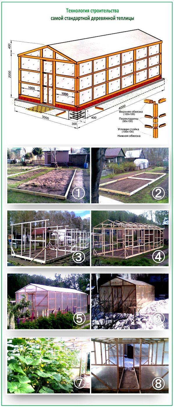 Будівництво теплиці з дерева